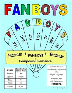 "Having this ""FANBOYS"" poster in the classroom will help students choose appropriate conjunctions to use in their writing. Have NEVER seen this, but WISH I'd have had an awesome instructor to give me this when I was learning this stuff! Grammar And Punctuation, Teaching Grammar, Grammar Lessons, Writing Lessons, Teaching Writing, Writing Skills, Teaching English, Teaching Resources, Kindergarten Writing"