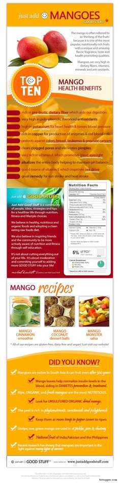 MANGO INFOGRAPHIC – Top Health Benefits of Mangoes, Nutritional Data, Interesting Facts and Mango Recipes!   #justaddgoodstuff #infographic #mango #health #diet #nutrition #recipes #healthy #fruit via www.bittopper.com/post.php?id=158407556052745a58412ad2.93733140