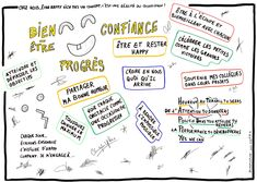Coaching, Management, Organisation, Time Management, Self Confidence, Training
