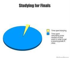 Gotta love finals