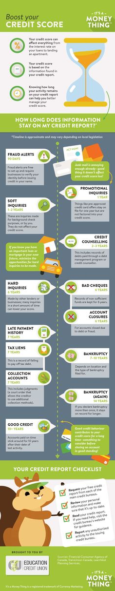 How to Boost your Credit Score | Education Credit Union