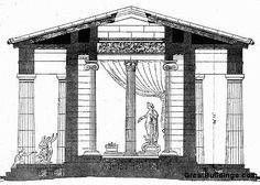 CLASSICAL PERIOD OF GREECE; restored drawing section  of the temple of Apollo at Bassae, Greece, 429- 400 BC. # The interior of the temple is more innovating than the its external Doric colonnade. The cella is flanked by impressive Ionic half columns, and the capital of the central column of the is the most ancient conserved Corinthian capital.#