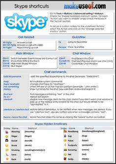 As you probably know, Skype is one of the most popular online chat tools out there. Most of us use Skype rather a lot. This cheat sheet outlines some of the most useful shortcuts and features (like hidden emoticons) available on Skype. These little shortcuts will help you save time, manage conversations better and generally [...]