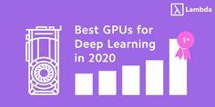 Lambda says… Best Gpu, Image Model, Big Words, Image Processing, Deep Learning, Budgeting, Advice, Sayings, Great Words