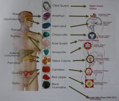 crystal chakra therapy   by mike rose