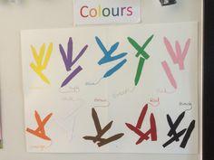 Plakatoppgave om temaet colours fra engelskdag på skolen.