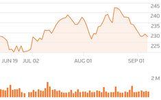 Goldman Sachs, Paulson settle fraud lawsuit over Abacus