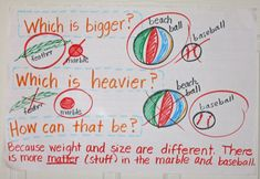 Here's a fabulous post for Kindergarten on measuring weight. There are LOTS of good idea here.