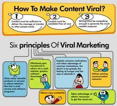 6 Principles of Viral Marketing