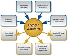 research report into talent management Talent management (tm) is an important the task of leaders is not to put greatness into humanity oer officer evaluation report opms officer personnel.