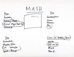 334 Reasons why being a 90's kid was amazing --- LOL M.A.S.H....I forgot about this game!!!!  Jeremy Barber never made it on my MASH list but he's far and away better than JTT!!