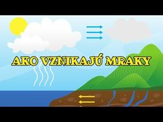 Water Activities, Activities For Kids, Nasa, Water Cycle, Diy And Crafts, Education, Youtube, Children Activities, Kid Activities