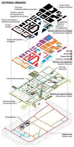 Voto Nacional y la Estanzuela, Lugares Colectivos – BETA