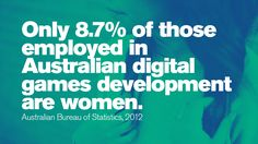 Only of those employed in Australian digital games development are women. Stem Science, Prime Time, Women In History, Things To Think About, Technology, Math, Digital, Games, Tech