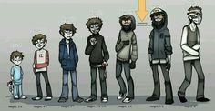 Evolution of pokemon Ticci Toby! XD