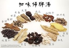 Augmented Restore the Spleen Decoction - Jia Wei Gui Pi Tang:For Hot flashes, Insomnia, Fatigue, Depression, Gastritis, etc. http://kampo.ca/herbs-formulas/formulas/kamikihito/