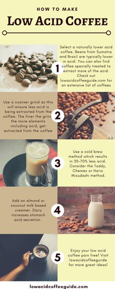 How To Make Low Acid Coffee Low Acid Coffee Guide Diet Tips How to prepare low-acid coffee Acidic Diet, Acidic Foods, Alkaline Diet Recipes, Low Acid Recipes, Acid Reflux Recipes, Low Acid Foods, Ic Recipes, Tofu Recipes, Drink Recipes