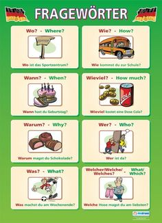 Frageworter | German Educational School Posters