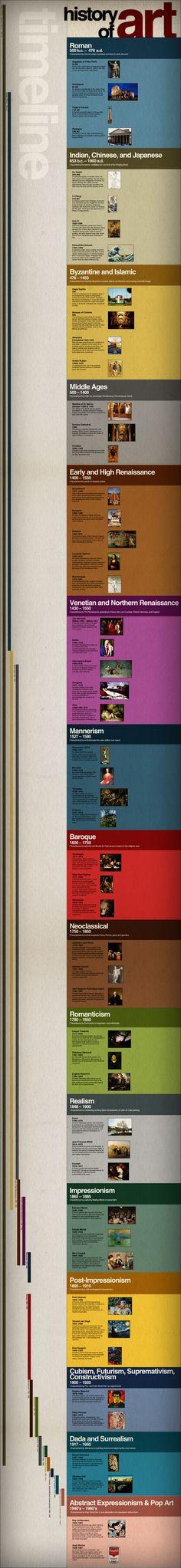 art-history-large.jpg 1200×10401 pikseliä