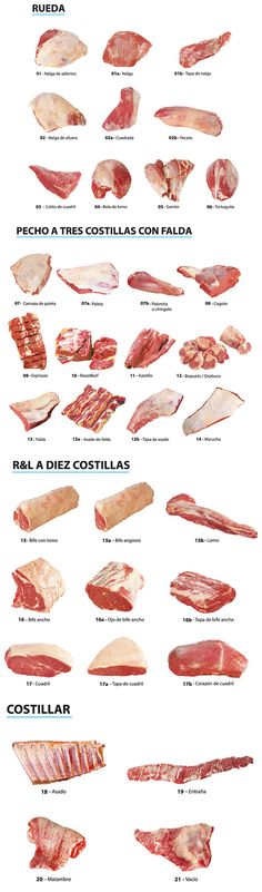 Beef cuts from Argentina - Taringa! Meat Cooking Chart, Mexican Food Recipes, Beef Recipes, Carne Asada, Barbacoa, Carnitas, Love Food, Food Porn, Food And Drink