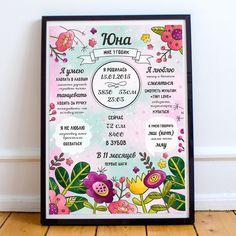 Плакат достижений от пользователя «ehho» на Babyblog.ru