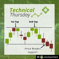 Thanks @stockarchitect