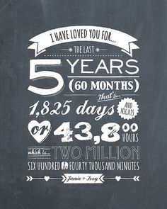 I have a real passion for typography and got my inspiration for this poster from old pub blackboards and menu boards.
