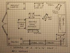 12 x 16 wood shop layout - Google Search
