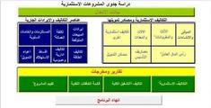 تحميل شيت دراسه جدوي ماليه جاهز للتعديل Periodic Table, Study, Periodic Table Chart, Studio, Periotic Table, Studying, Research
