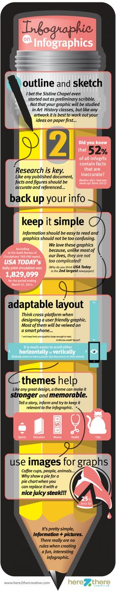 What Makes A Good Infographic? An Infographic on Creating Infographics | Via