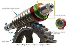 """The Right Way to Lubricate Worm Gears """"Of all the different types of gear configurations, worm gear systems are considered some of the. Systems Engineering, Engineering Technology, Mechanical Engineering, Technology Gadgets, Pulleys And Gears, Machinist Tools, Worm Drive, Metal Bending, New Inventions"""