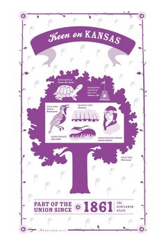 Vestiges Kansas State Kitchen Tea Towel