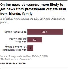 News remains an important part of public life. But Americans are cautious as they move into today's more complex news environment and discerning in their evaluation of available news sources.