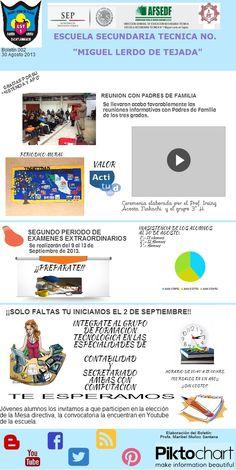 Boletín No. 2 Escuela Secundaria Técnica No. 1 Miguel Lerdo de Tejada