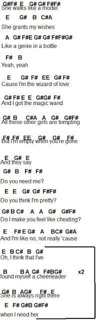Flute Sheet Music: Cheerleader