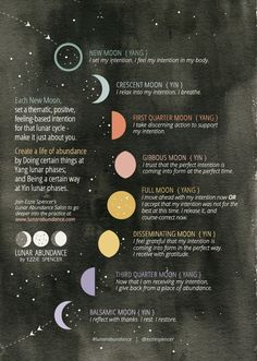 Moon: #Moon phases.