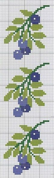 Blueberries cross stitch pattern  Wouldn't this be lovely bordering pillowcases, or napkins, or a vintage tablecloth?