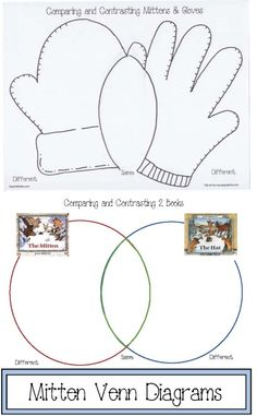 Mitten Venn Diagrams - 5 pages. Packet includes 3 mitten Venn diagrams including 1 where students compare and contrast 2 animal characters from the story The Mitten.