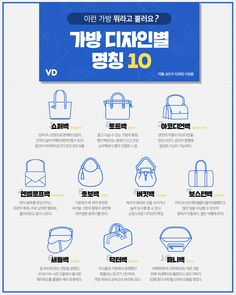 bag design name Information Design, Information Graphics, Fashion Terms, Fashion Vocabulary, Korean Language, Drawing Tips, Leather Craft, Street Style Women, Fasion