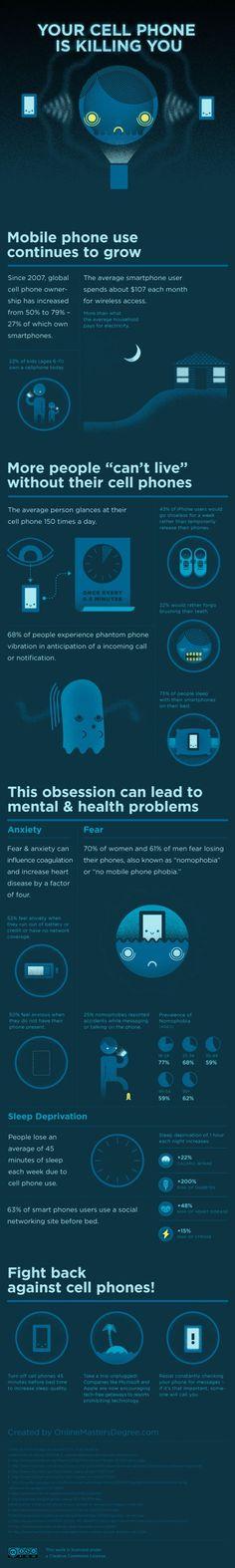 Tu Celular te esta matando?. Por usar el celular antes de dormir perdemos 30 a 90 minutos de sueño y si se te olvida pierde o se moja el nivel de anciedad se increment.