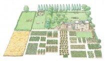 1 Acre Self Sustaining Homestead