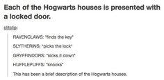 Brief description of the Hogwarts houses.