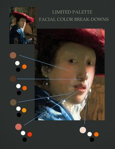 The Limited Palette Workshop: Limited Palette Color Break-downs of the Face and Back. Caroulus Duran and Vermeer.