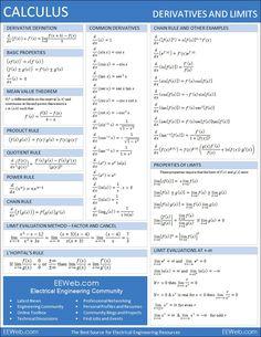 Visualizing Math : Photo
