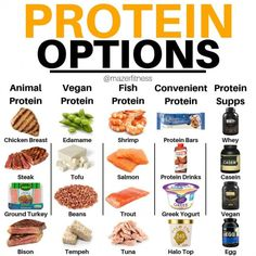 How to Build Muscle On a Budget : Top 7 Cheap Sources of Protein Do you struggle to get your daily protein in evert day? I know I sometimes definitely do! Here's a little something that might help you make choices to get your protein in! Sport Nutrition, Fitness Nutrition, Health And Nutrition, Nutrition Guide, Nutrition Education, Nutrition Month, Men Health, Men's Fitness, Muscle Fitness