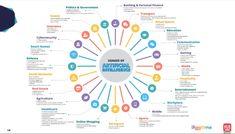 L Intelligence, Sport Online, Retail Space, Personal Finance, Workplace, Communication, Transportation, Health Care, Politics