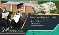 Student Loan Repayment Model in Excel - Student Loan Repayment, Student Loans, Budgeting Process, Financial Modeling, Debt, Templates, Books, Models, Livros