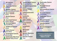 Ribbons Of Hope Colors   Cancer Awareness Ribbon Colors