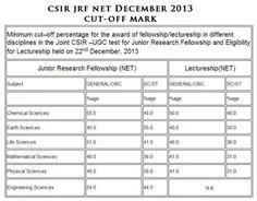 Science life csir ebook download free net