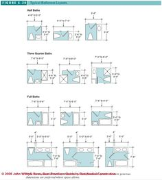 Bathroom planning guide